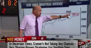 Tom DeMark on CNBC Mad Money