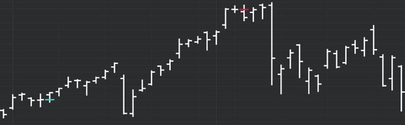 DeMARK Indicators Clopwin