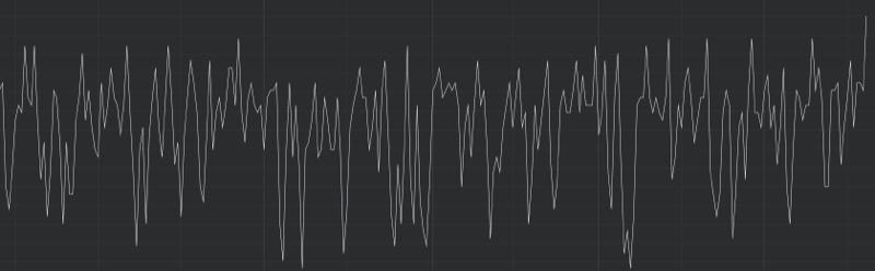 DeMARK Indicators Pattern Match