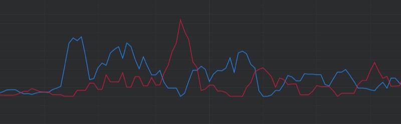 DeMARK Indicators Pressure 1
