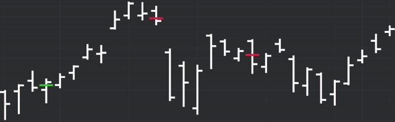 DeMARK Indicators Rocke