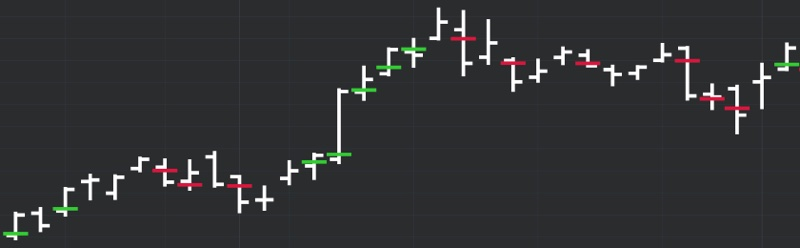 DeMARK Indicators Trap
